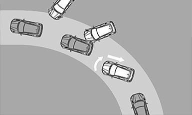 System stabilizacji toru jazdy (ASC)